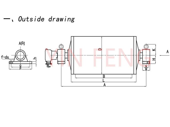 izeYDB(YZB、YDB-h)Explosion-isolating Type Oil-cooled Motord Pulley(Motorized Drum/Drum Motor)